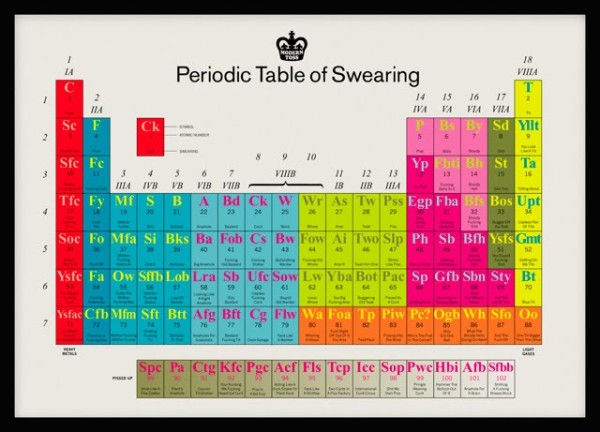 periodic-table-of-swearing-20100710-135453