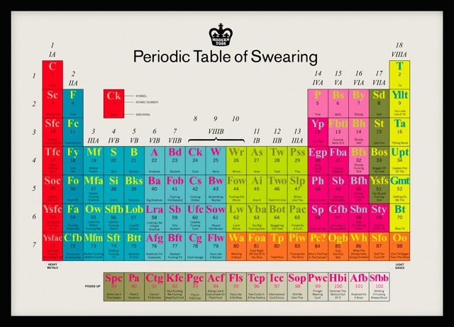 The periodic table infographic apotheosis 99 invisible periodic table of swearing 20100710 135453 urtaz Images