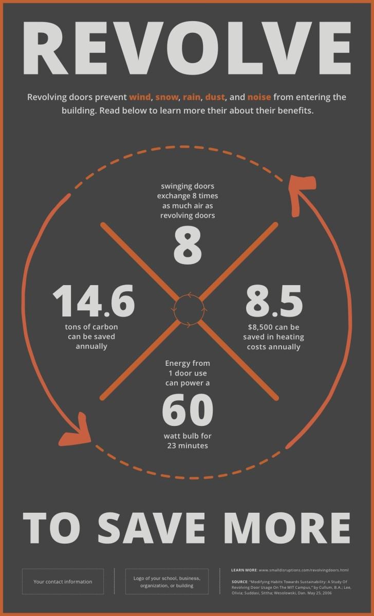 revolve_door_infographic_dark