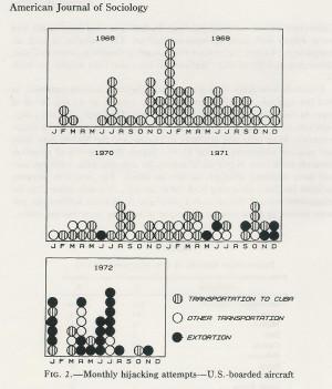 10. Hijacking Statistics Graph