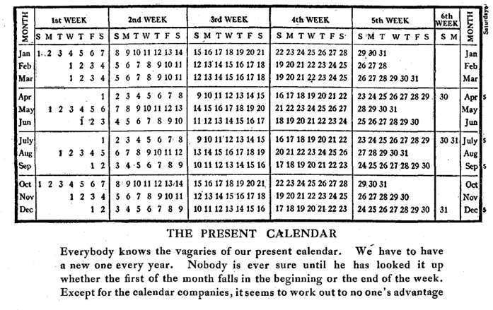May Calendar History : The calendar invisible