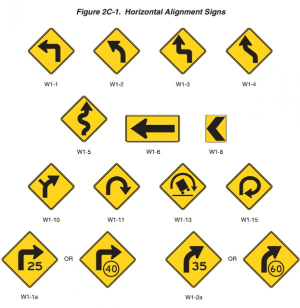 Arrows create imperatives on horizontal alignment signs