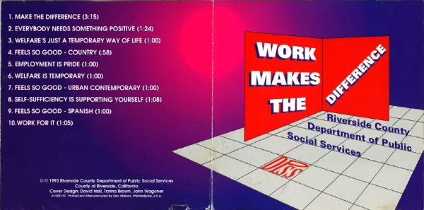 Cover of Welfare