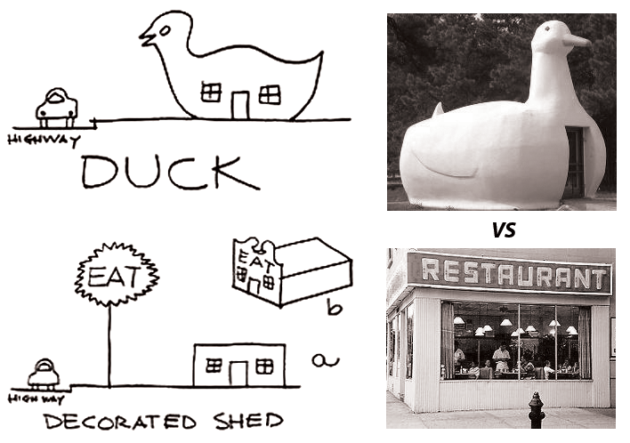Lessons From Sin City The Architecture Of Quot Ducks Quot Versus