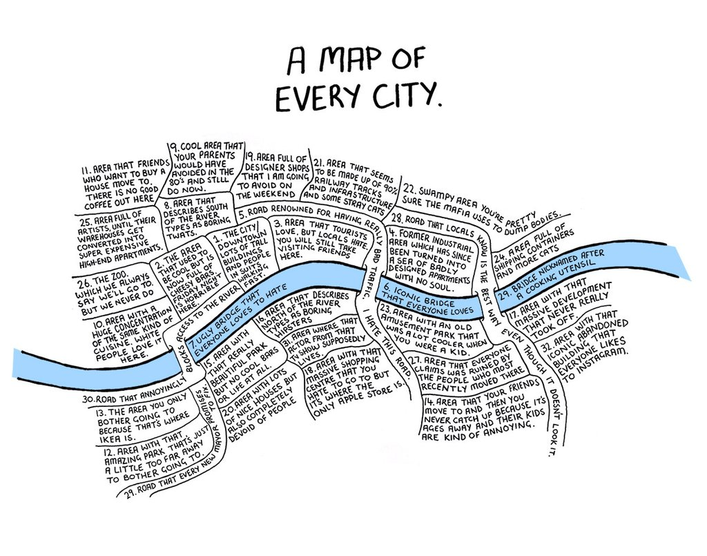map-city-print