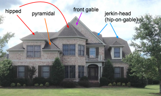 Mcmansion hell the devil is in the details 99 invisible for Different roofs