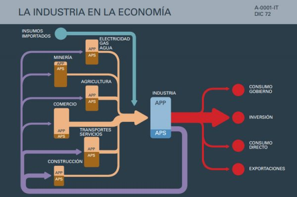 cybersin-diagram