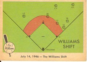 shift-diagram