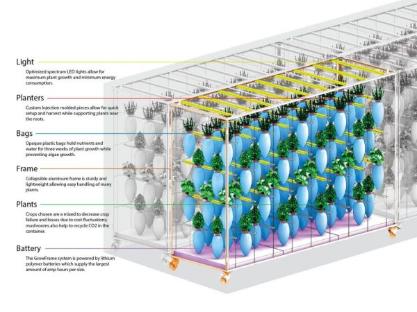 growframe-design