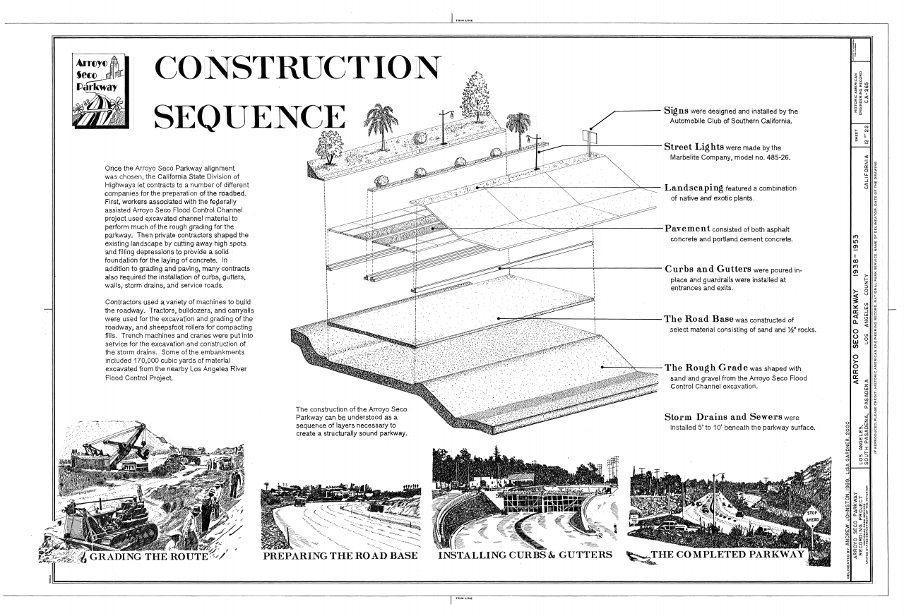 Building the Wall: Highway Sound Barriers and the Evolution