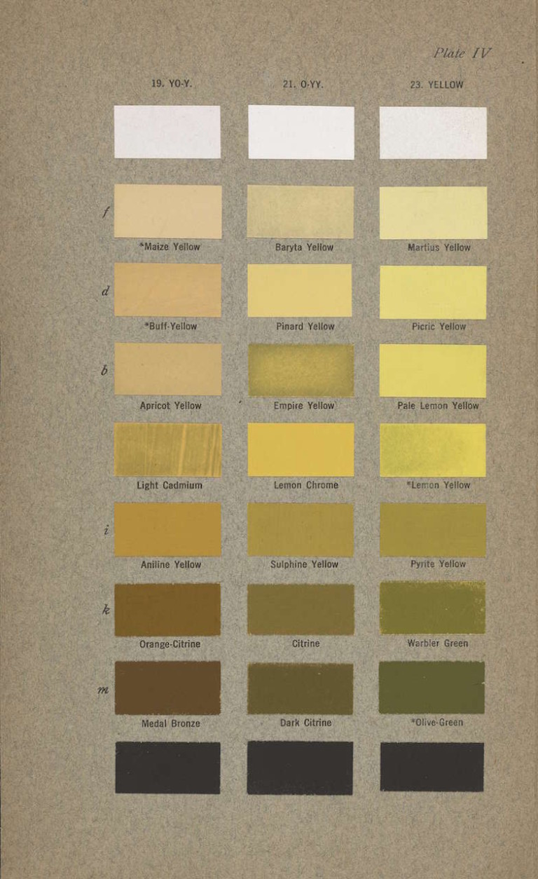 how to prepare colour standards