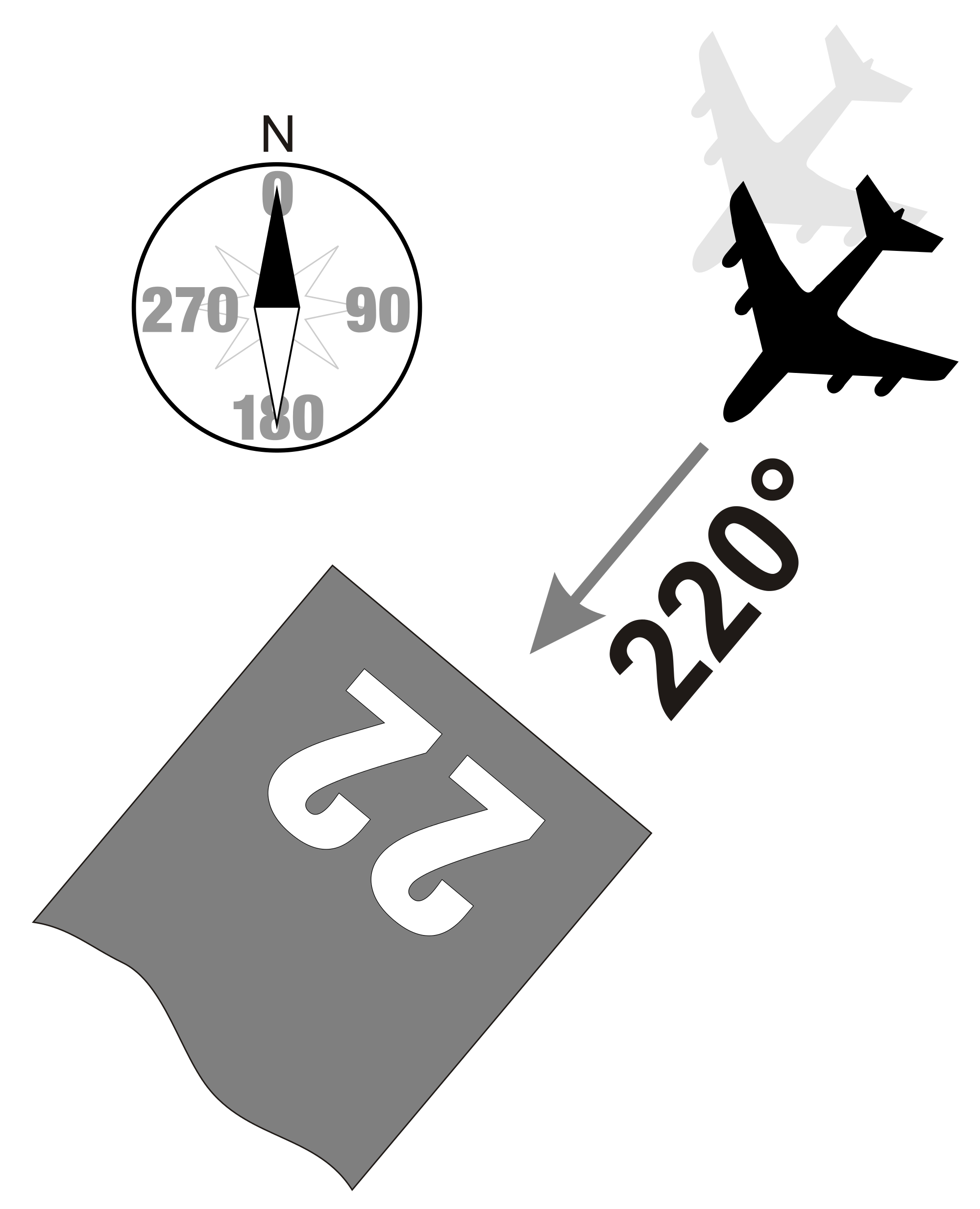 Flying by the Numbers: How to Decipher Two-Digit Airport Runway