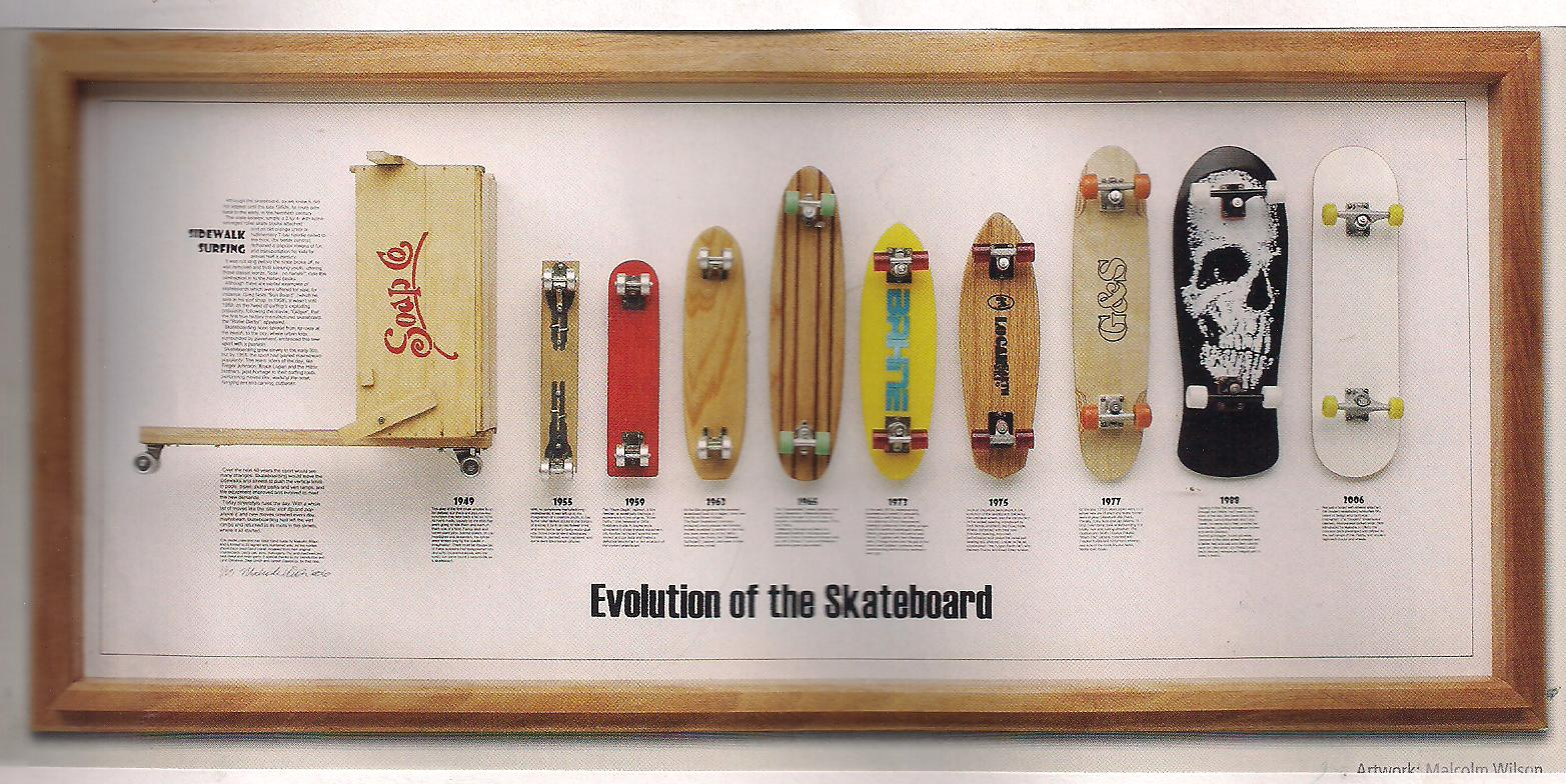skateboard and society change time