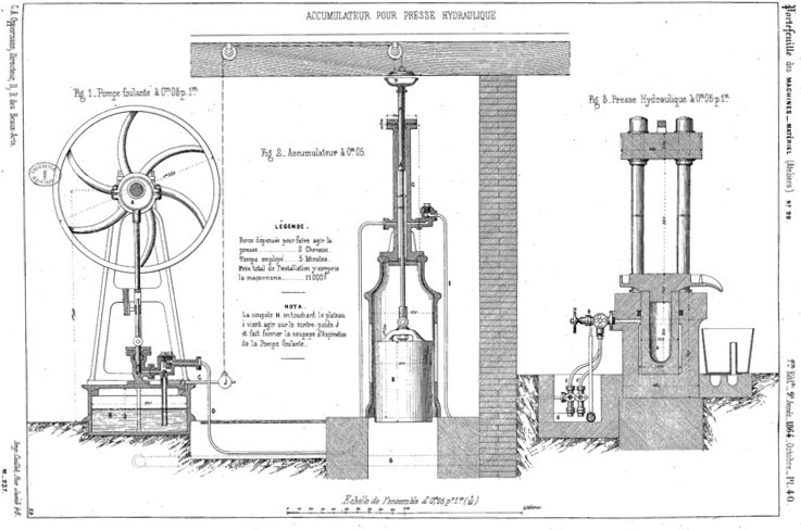 Hydraulic Accumulator Diagram : Running on water the hydraulic system that tapped