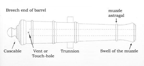Perfect Circle Speedostat Schematic 1970 - WIRE Center •