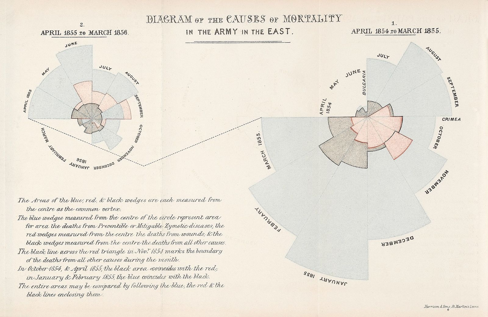 Florence Nightingale: Data Viz Pioneer [EPISODE]